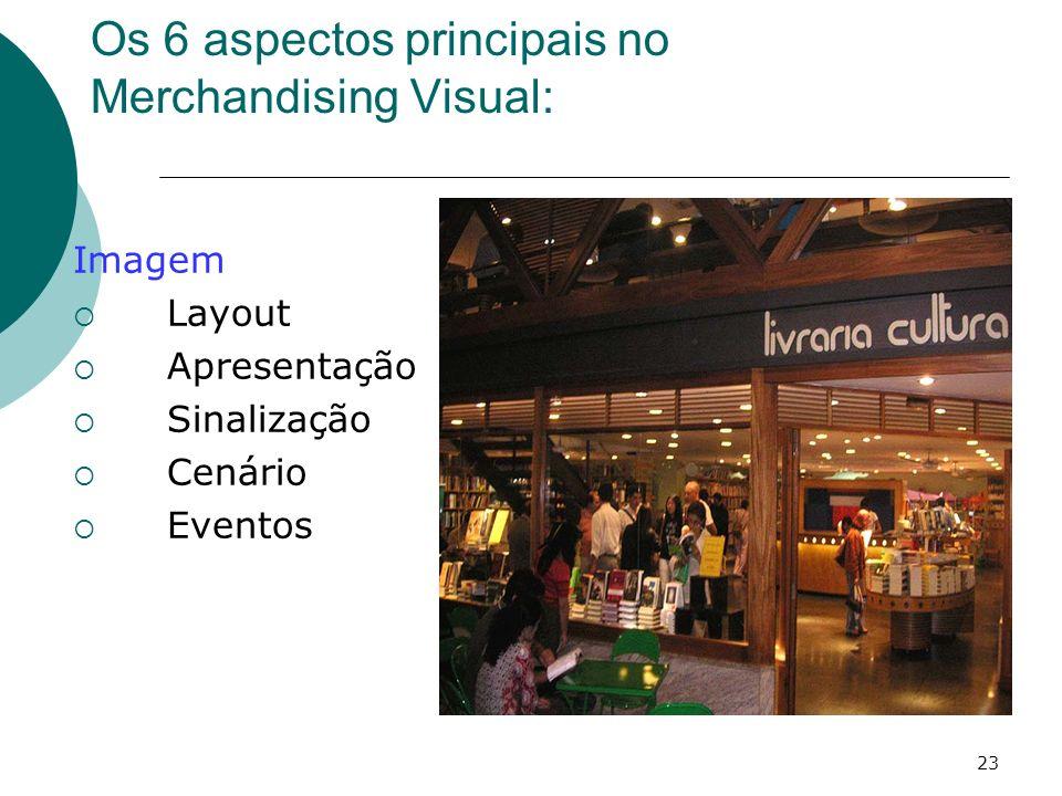 23 Os 6 aspectos principais no Merchandising Visual: Imagem Layout Apresentação Sinalização Cenário Eventos