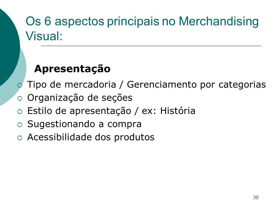 30 Tipo de mercadoria / Gerenciamento por categorias Organização de seções Estilo de apresentação / ex: História Sugestionando a compra Acessibilidade