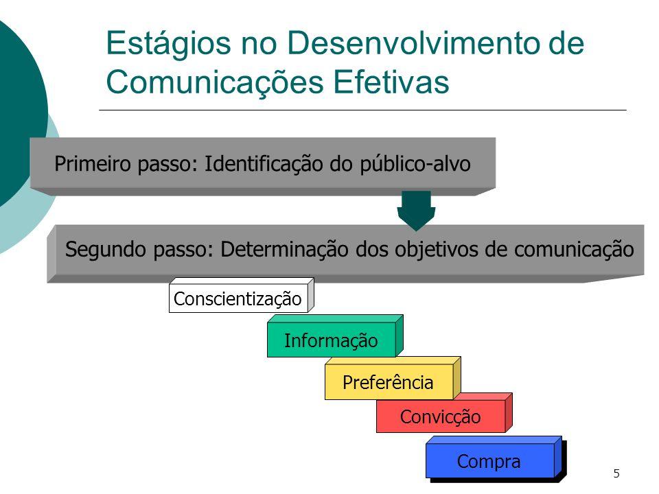 5 Primeiro passo: Identificação do público-alvo Segundo passo: Determinação dos objetivos de comunicação Compra Convicção Preferência Informação Consc
