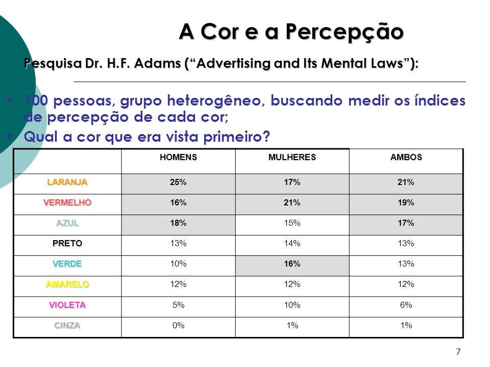 7 A Cor e a Percepção Pesquisa Dr. H.F. Adams (Advertising and Its Mental Laws): 100 pessoas, grupo heterogêneo, buscando medir os índices de percepçã
