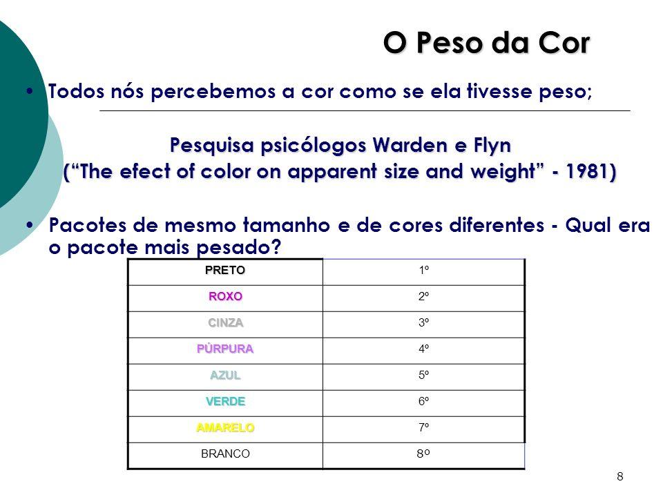 8 O Peso da Cor Todos nós percebemos a cor como se ela tivesse peso; Pesquisa psicólogos Warden e Flyn (The efect of color on apparent size and weight