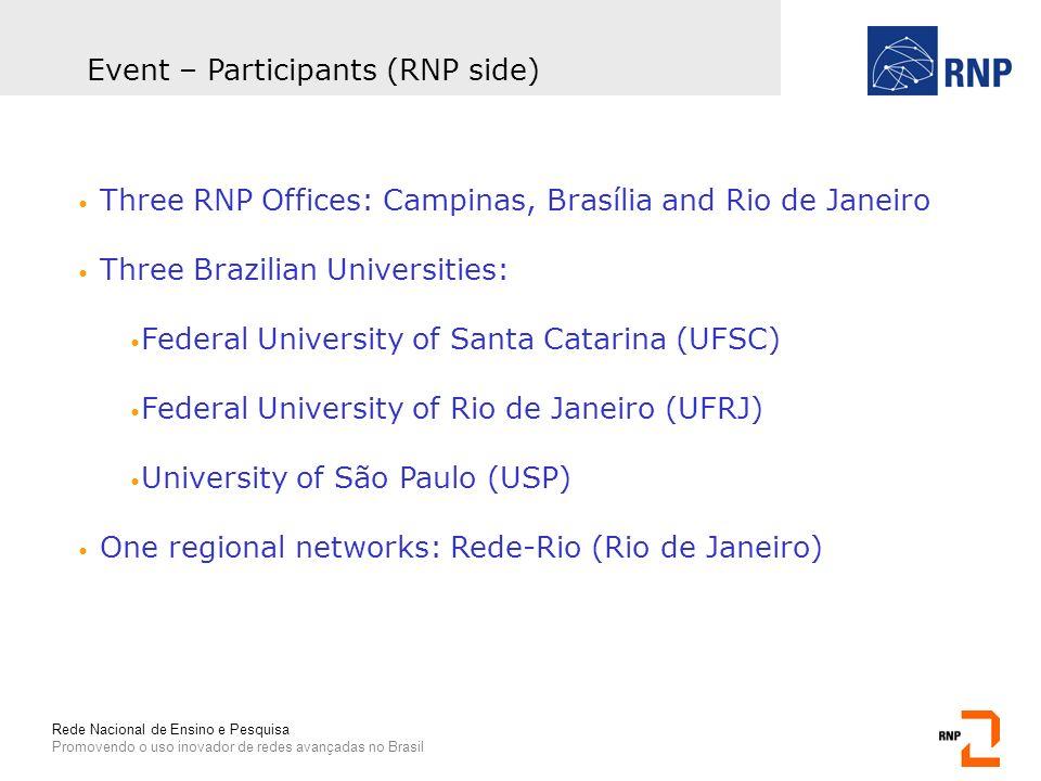 Rede Nacional de Ensino e Pesquisa Promovendo o uso inovador de redes avançadas no Brasil Event – Participants (RNP side) Three RNP Offices: Campinas,
