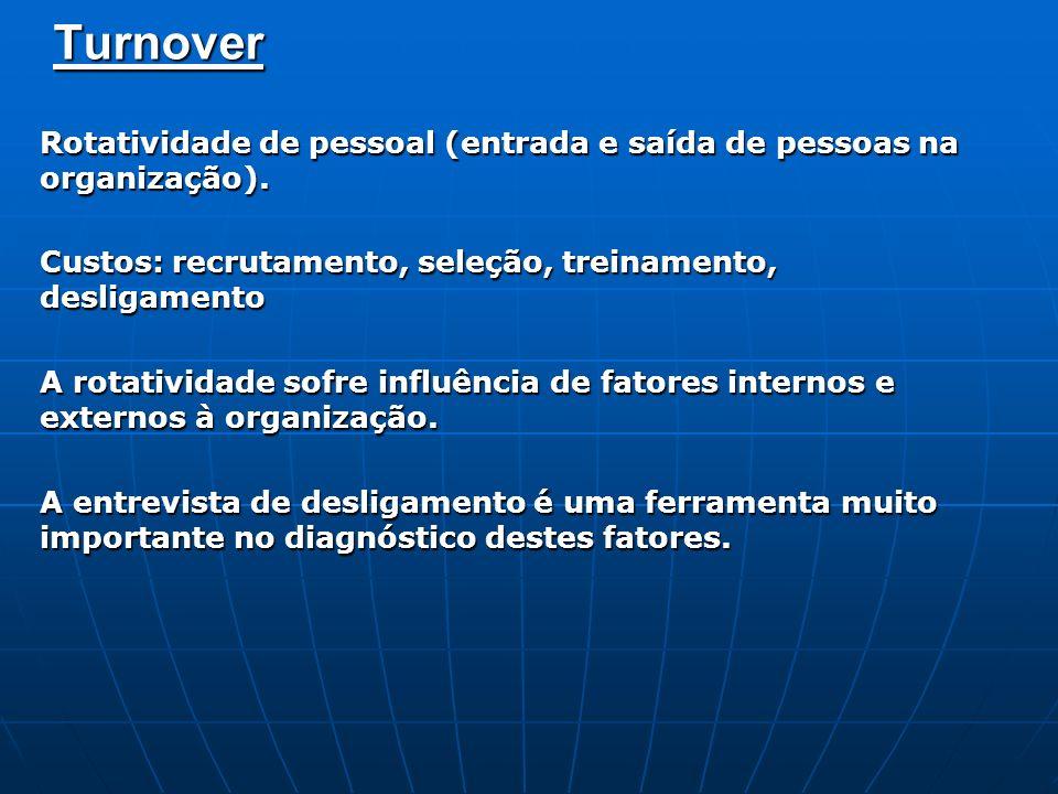 Turnover Rotatividade de pessoal (entrada e saída de pessoas na organização). Custos: recrutamento, seleção, treinamento, desligamento A rotatividade