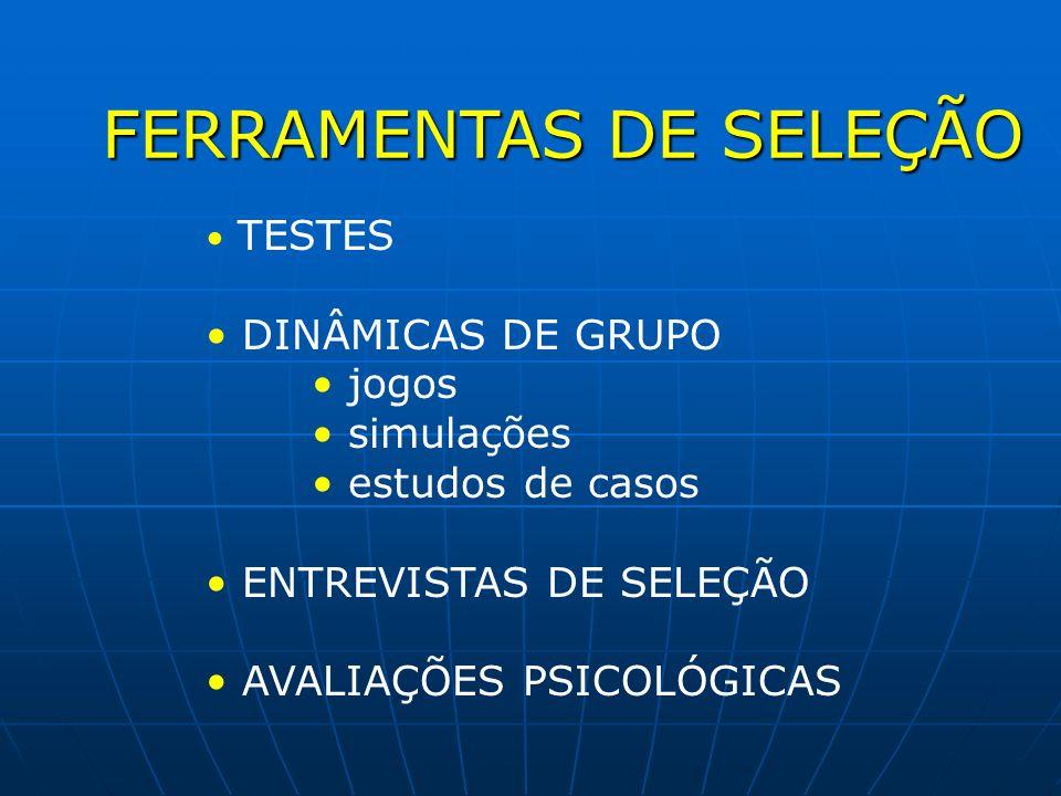 TESTES DINÂMICAS DE GRUPO jogos simulações estudos de casos ENTREVISTAS DE SELEÇÃO AVALIAÇÕES PSICOLÓGICAS FERRAMENTAS DE SELEÇÃO