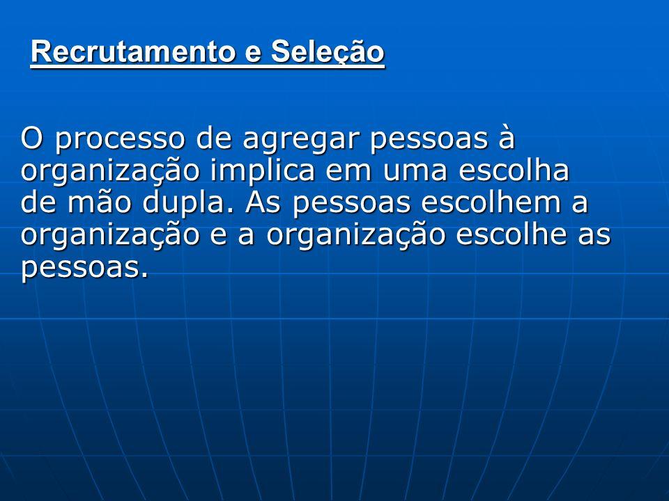 MODELO DE COMPETÊNCIA HOW FIT.É compatível com a estrutura organizacional .