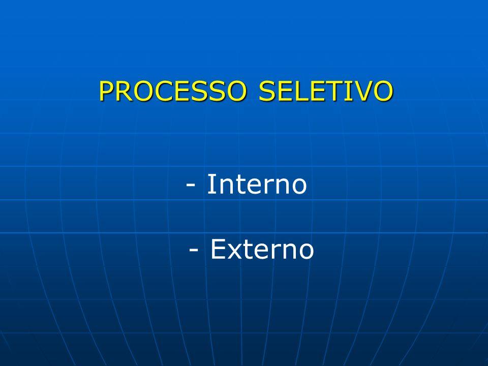 - Interno - Externo PROCESSO SELETIVO