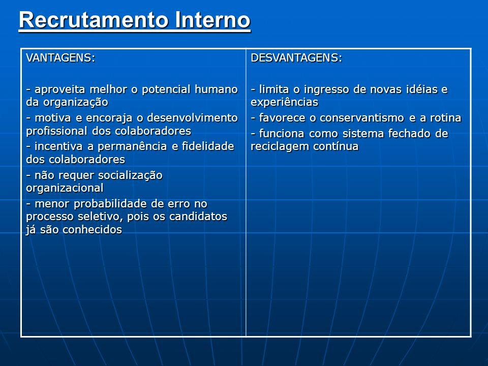 Recrutamento Interno VANTAGENS: - aproveita melhor o potencial humano da organização - motiva e encoraja o desenvolvimento profissional dos colaborado