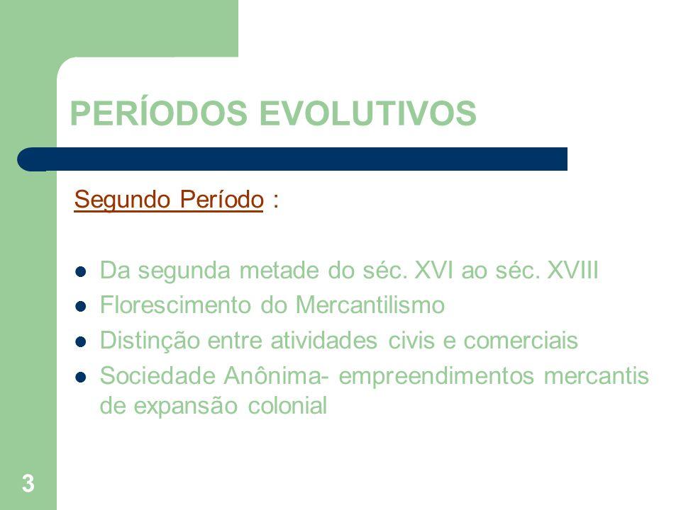 3 Segundo Período : Da segunda metade do séc. XVI ao séc. XVIII Florescimento do Mercantilismo Distinção entre atividades civis e comerciais Sociedade