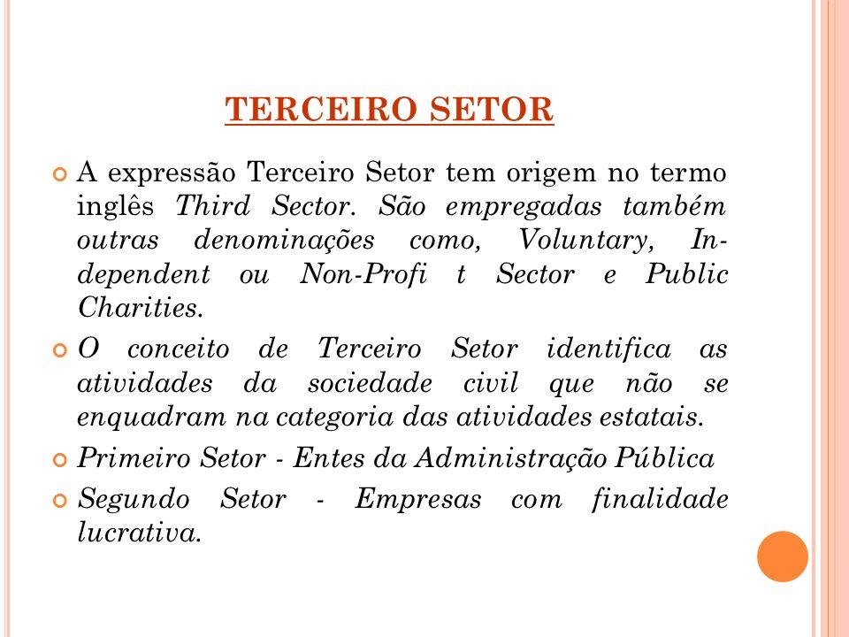TERCEIRO SETOR A expressão Terceiro Setor tem origem no termo inglês Third Sector. São empregadas também outras denominações como, Voluntary, In- depe