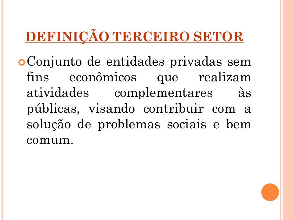 DEFINIÇÃO TERCEIRO SETOR Conjunto de entidades privadas sem fins econômicos que realizam atividades complementares às públicas, visando contribuir com