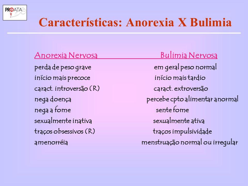 Características: Anorexia X Bulimia Anorexia Nervosa Bulimia Nervosa perda de peso grave em geral peso normal início mais precoce início mais tardio caract.