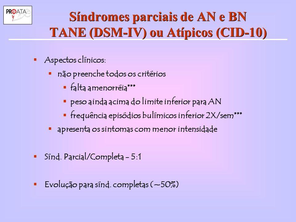 Síndromes parciais de AN e BN TANE (DSM-IV) ou Atípicos (CID-10) Aspectos clínicos: não preenche todos os critérios falta amenorréia*** peso ainda acima do limite inferior para AN frequência episódios bulímicos inferior 2X/sem*** apresenta os sintomas com menor intensidade Sínd.