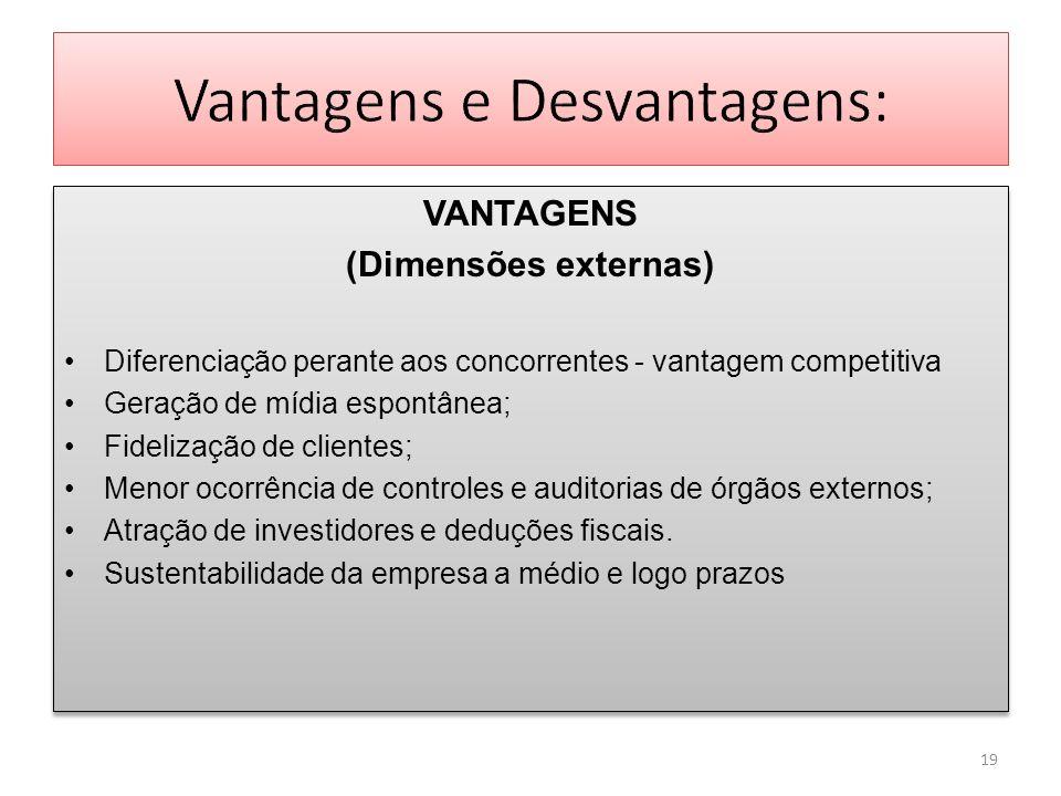 VANTAGENS (Dimensões externas) Diferenciação perante aos concorrentes - vantagem competitiva Geração de mídia espontânea; Fidelização de clientes; Men