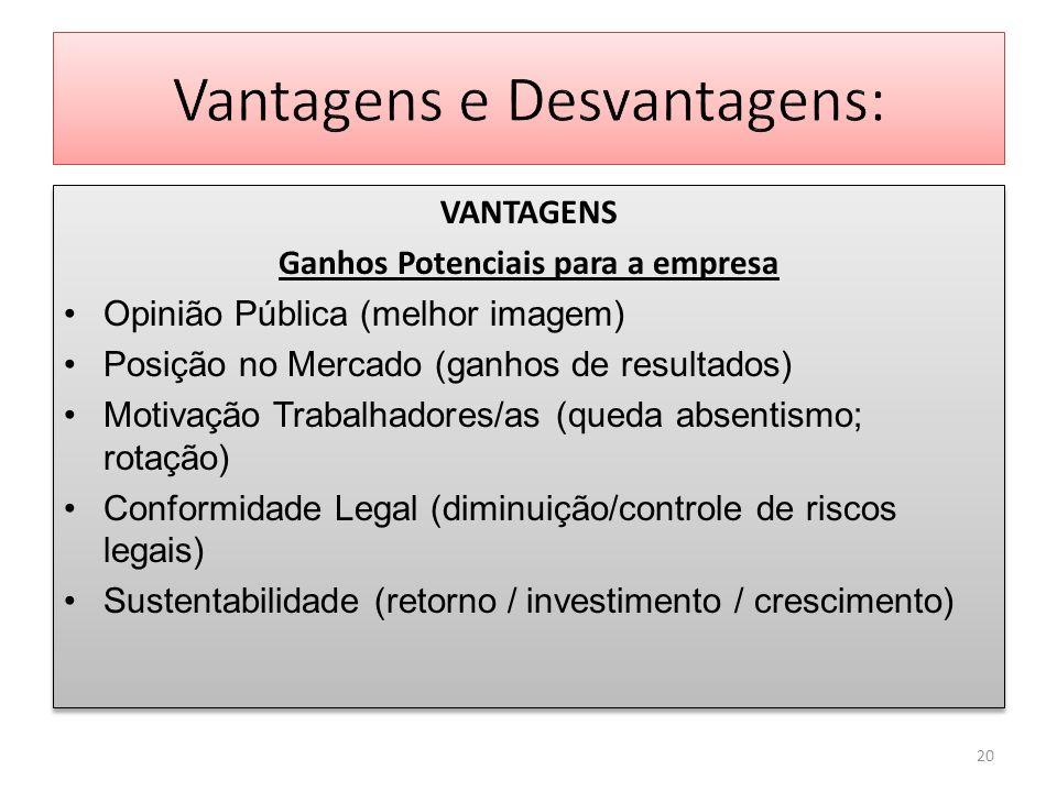 VANTAGENS Ganhos Potenciais para a empresa Opinião Pública (melhor imagem) Posição no Mercado (ganhos de resultados) Motivação Trabalhadores/as (queda