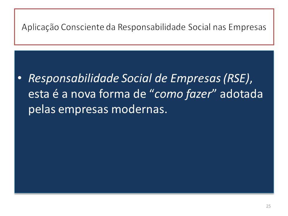 Responsabilidade Social de Empresas (RSE), esta é a nova forma de como fazer adotada pelas empresas modernas. 25