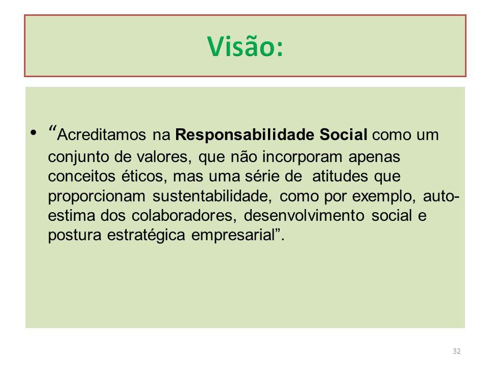 Acreditamos na Responsabilidade Social como um conjunto de valores, que não incorporam apenas conceitos éticos, mas uma série de atitudes que proporci