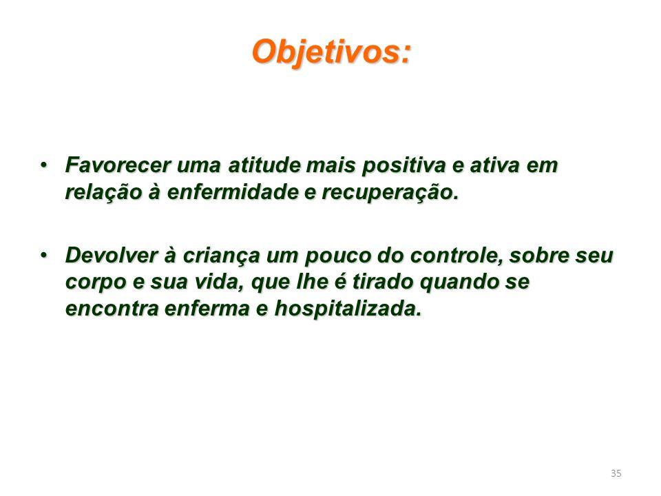 Objetivos: Favorecer uma atitude mais positiva e ativa em relação à enfermidade e recuperação.Favorecer uma atitude mais positiva e ativa em relação à