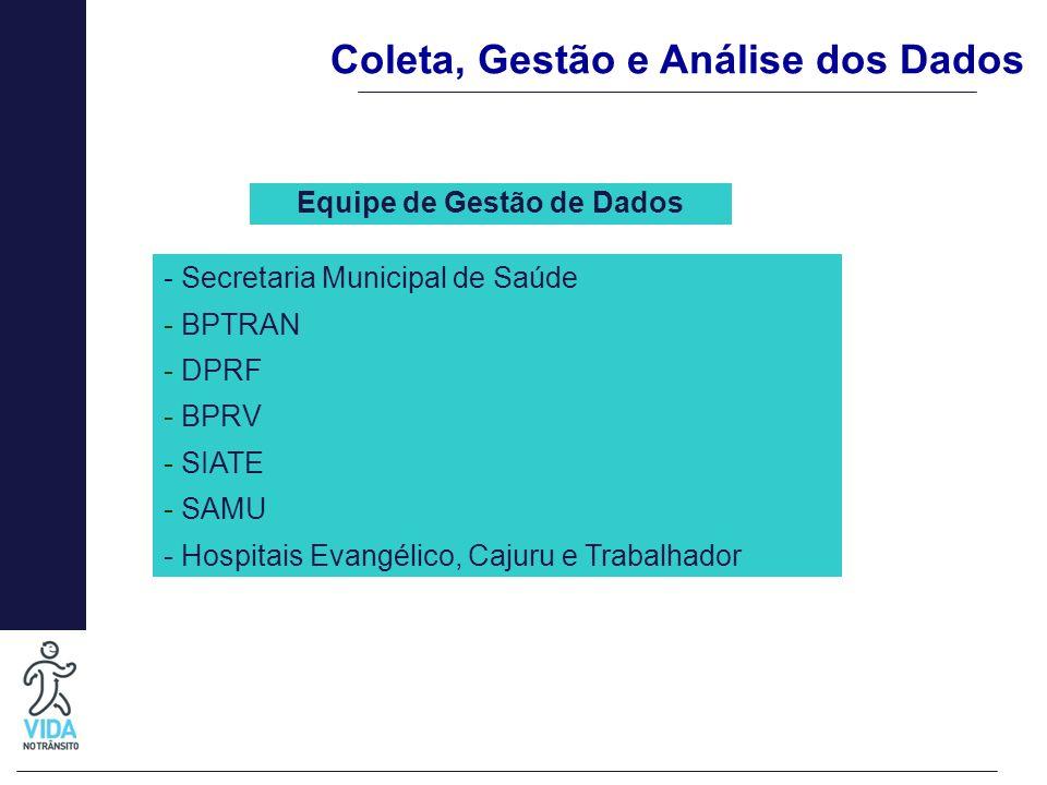 Coleta, Gestão e Análise dos Dados - Secretaria Municipal de Saúde - BPTRAN - DPRF - BPRV - SIATE - SAMU - Hospitais Evangélico, Cajuru e Trabalhador