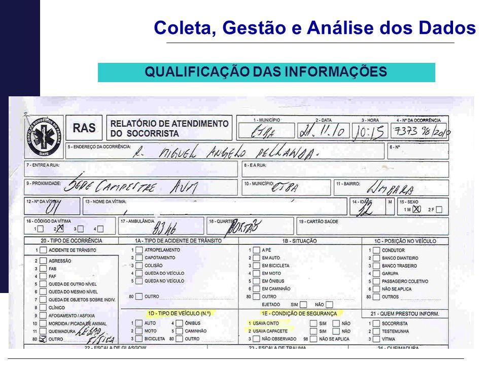 Coleta, Gestão e Análise dos Dados QUALIFICAÇÃO DAS INFORMAÇÕES