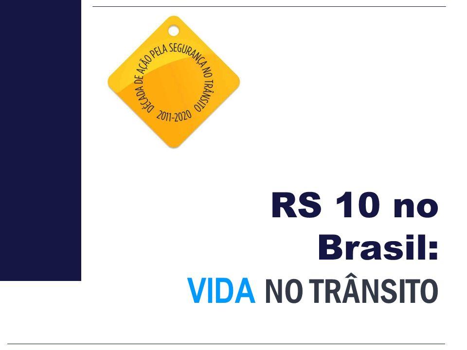 O RS10 NO BRASIL: VIDA NO TRÂNSITO O Projeto é coordenado pela OPAS/OMS no Brasil e o Ministério da Saúde, apoiados por uma Comissão Nacional; Conta com os parceiros: Global Road Safety Partnership (GRSP) para ações e capacitação e com a John Hopkins University, coordenando a avaliação do Projeto junto a universidades brasileiras.