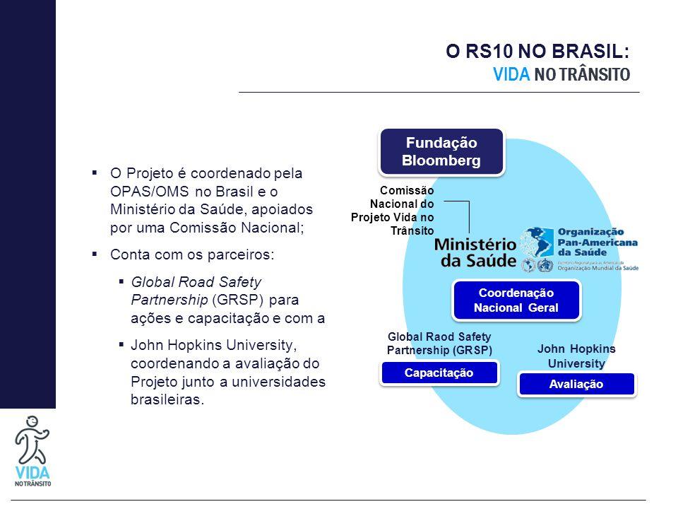 O RS10 NO BRASIL: VIDA NO TRÂNSITO O Projeto é coordenado pela OPAS/OMS no Brasil e o Ministério da Saúde, apoiados por uma Comissão Nacional; Conta c