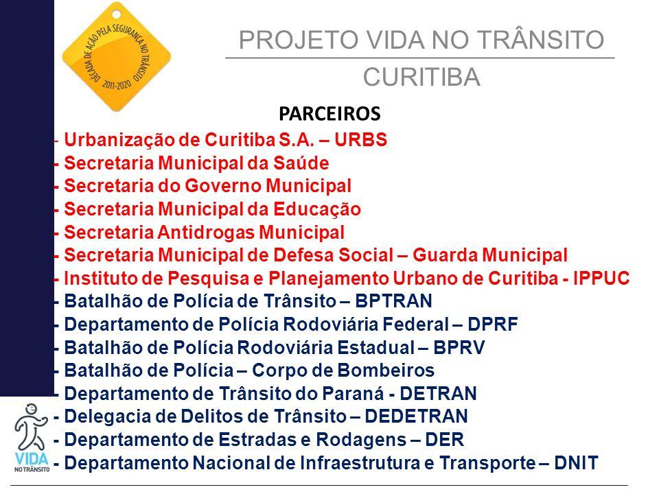 - Urbanização de Curitiba S.A. – URBS - Secretaria Municipal da Saúde - Secretaria do Governo Municipal - Secretaria Municipal da Educação - Secretari