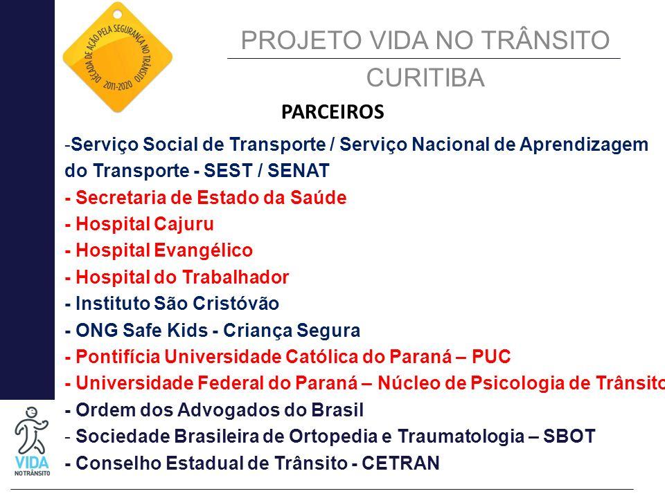 PARCEIROS - Sindicato das Empresas de Transporte de Passageiros de Curitiba e Região Metropolitana - SETRANSP - Sindicato das Empresas de Transporte de Carga no Estado do Paraná - SETCEPAR - Federação das Empresas de Transporte de Carga no Estado do Paraná - FETRANSPAR PROJETO VIDA NO TRÂNSITO CURITIBA