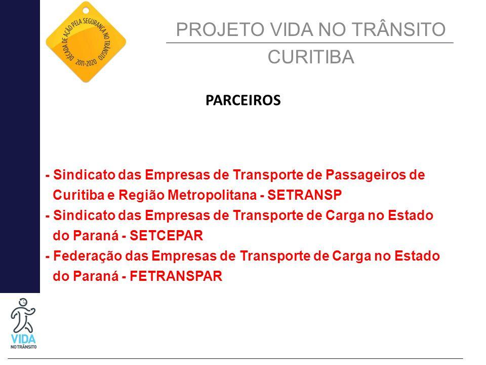 PARCEIROS - Sindicato das Empresas de Transporte de Passageiros de Curitiba e Região Metropolitana - SETRANSP - Sindicato das Empresas de Transporte d
