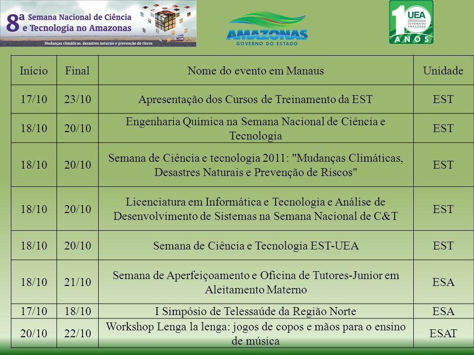 InícioFinalNome do evento em ManausUnidade 17/1023/10Apresentação dos Cursos de Treinamento da ESTEST 18/1020/10 Engenharia Química na Semana Nacional