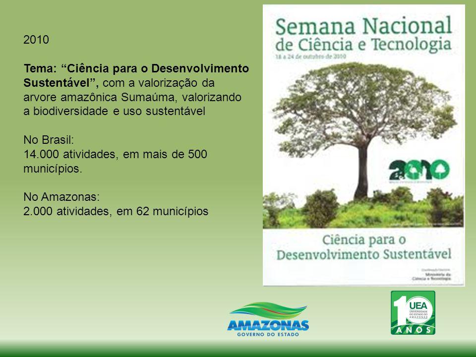 2010 Tema: Ciência para o Desenvolvimento Sustentável, com a valorização da arvore amazônica Sumaúma, valorizando a biodiversidade e uso sustentável N
