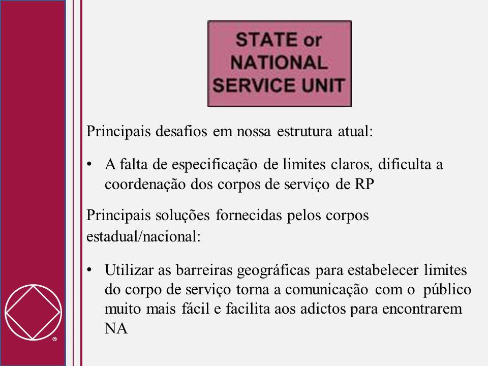 Principais desafios em nossa estrutura atual: A falta de especificação de limites claros, dificulta a coordenação dos corpos de serviço de RP Principa