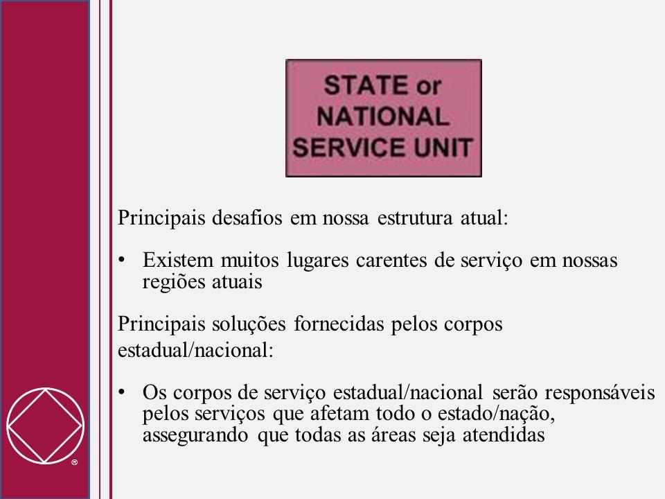 Principais desafios em nossa estrutura atual: Existem muitos lugares carentes de serviço em nossas regiões atuais Principais soluções fornecidas pelos
