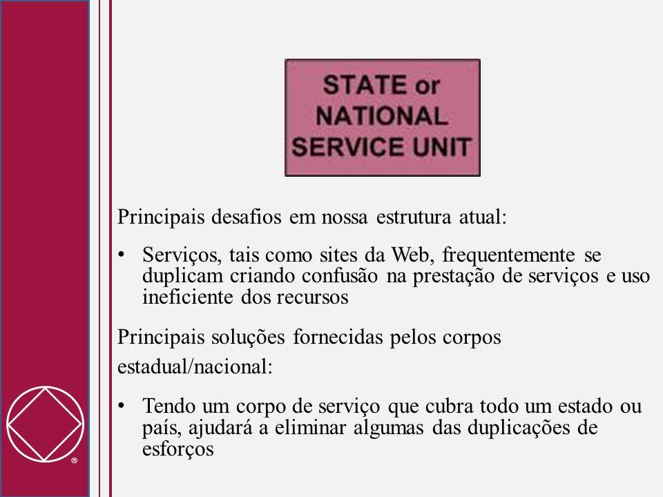 Principais desafios em nossa estrutura atual: Serviços, tais como sites da Web, frequentemente se duplicam criando confusão na prestação de serviços e