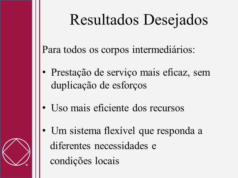 Resultados Desejados Para todos os corpos intermediários: Prestação de serviço mais eficaz, sem duplicação de esforços Uso mais eficiente dos recursos