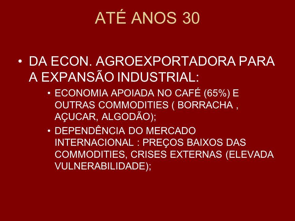 ATÉ ANOS 30 DA ECON. AGROEXPORTADORA PARA A EXPANSÃO INDUSTRIAL: ECONOMIA APOIADA NO CAFÉ (65%) E OUTRAS COMMODITIES ( BORRACHA, AÇUCAR, ALGODÃO); DEP