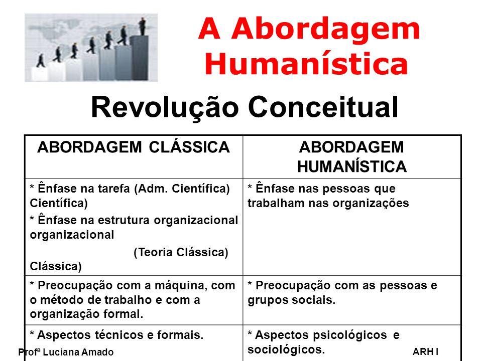 Profª Luciana Amado ARH I A Abordagem Humanística Revolução Conceitual ABORDAGEM CLÁSSICAABORDAGEM HUMANÍSTICA * Ênfase na tarefa (Adm. Científica) *
