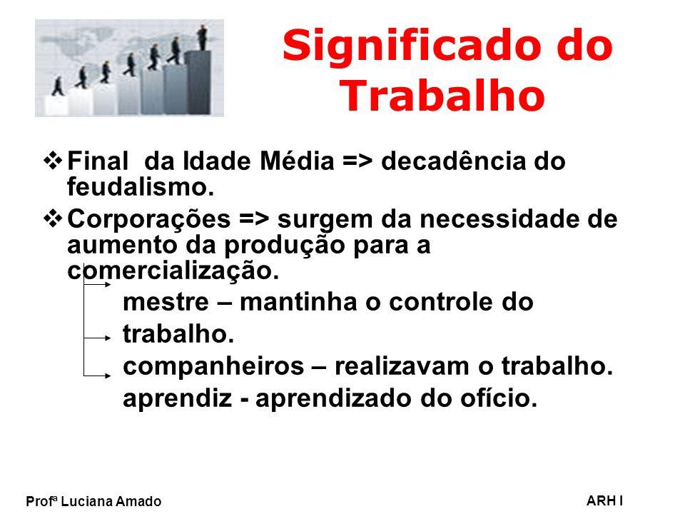 Profª Luciana Amado ARH I Significado do Trabalho Final da Idade Média => decadência do feudalismo. Corporações => surgem da necessidade de aumento da