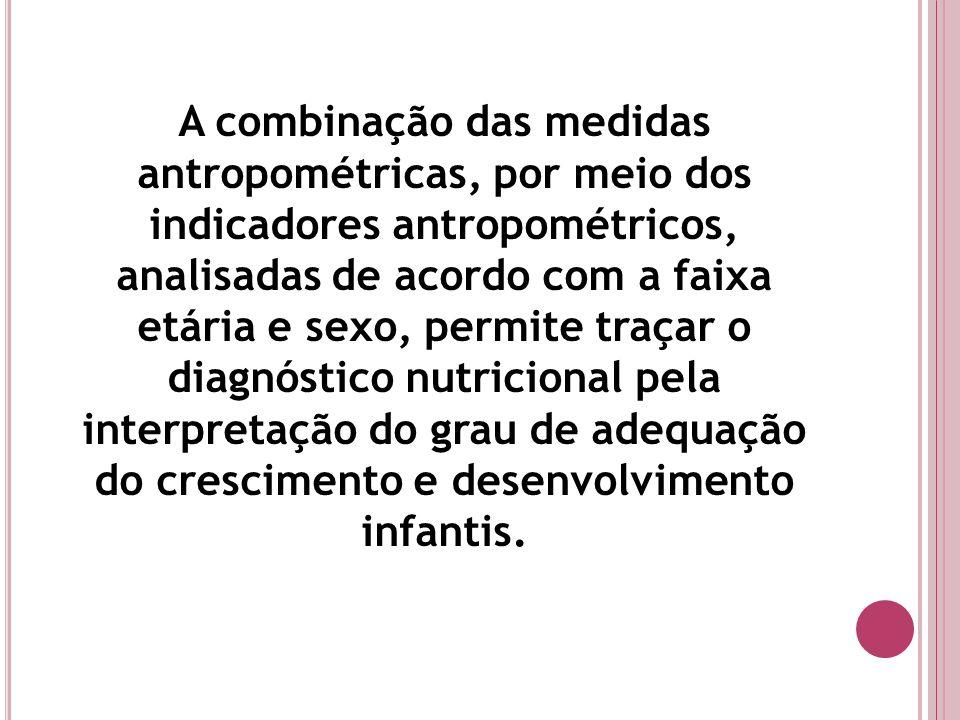A combinação das medidas antropométricas, por meio dos indicadores antropométricos, analisadas de acordo com a faixa etária e sexo, permite traçar o d