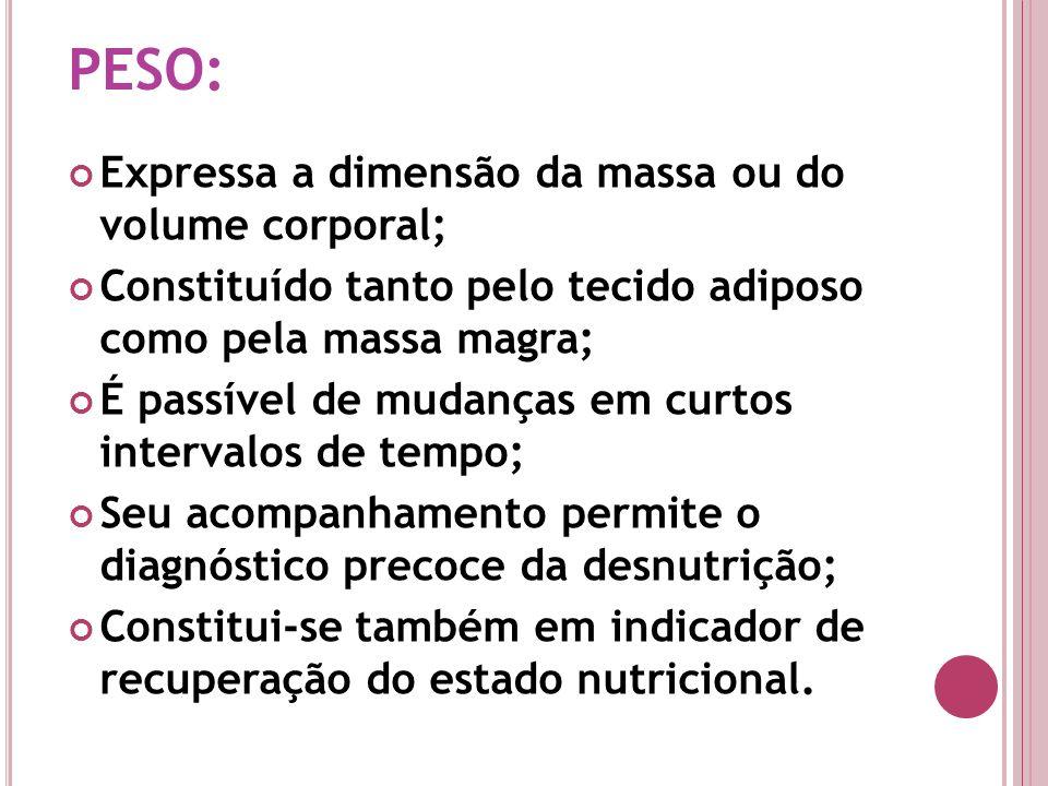 PESO: Expressa a dimensão da massa ou do volume corporal; Constituído tanto pelo tecido adiposo como pela massa magra; É passível de mudanças em curto