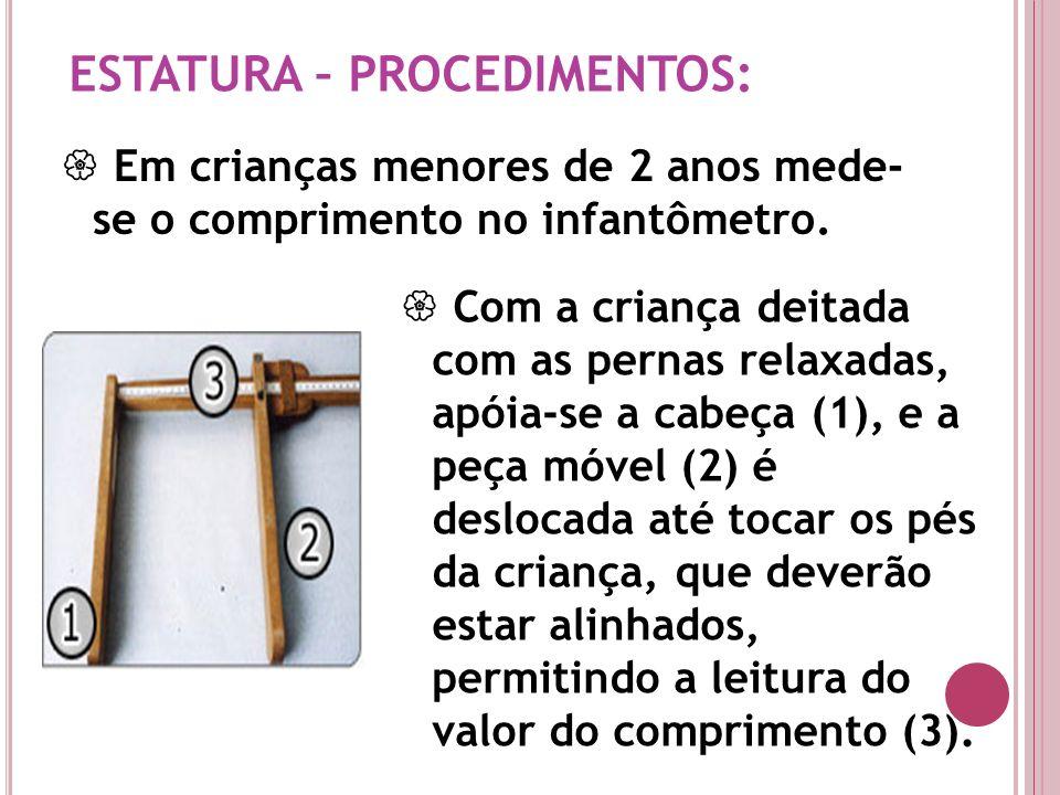ESTATURA – PROCEDIMENTOS: Em crianças menores de 2 anos mede- se o comprimento no infantômetro. Com a criança deitada com as pernas relaxadas, apóia-s