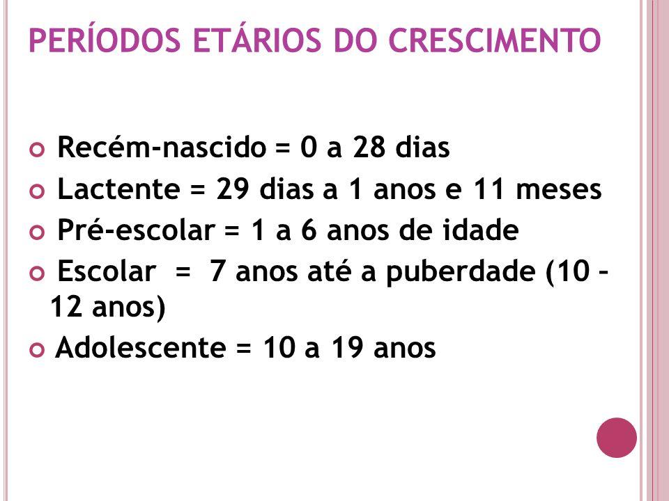 PERÍODOS ETÁRIOS DO CRESCIMENTO Recém-nascido = 0 a 28 dias Lactente = 29 dias a 1 anos e 11 meses Pré-escolar = 1 a 6 anos de idade Escolar = 7 anos
