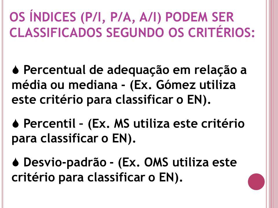OS ÍNDICES (P/I, P/A, A/I) PODEM SER CLASSIFICADOS SEGUNDO OS CRITÉRIOS: Percentual de adequação em relação a média ou mediana - (Ex. Gómez utiliza es