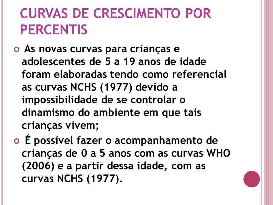 As novas curvas para crianças e adolescentes de 5 a 19 anos de idade foram elaboradas tendo como referencial as curvas NCHS (1977) devido a impossibil