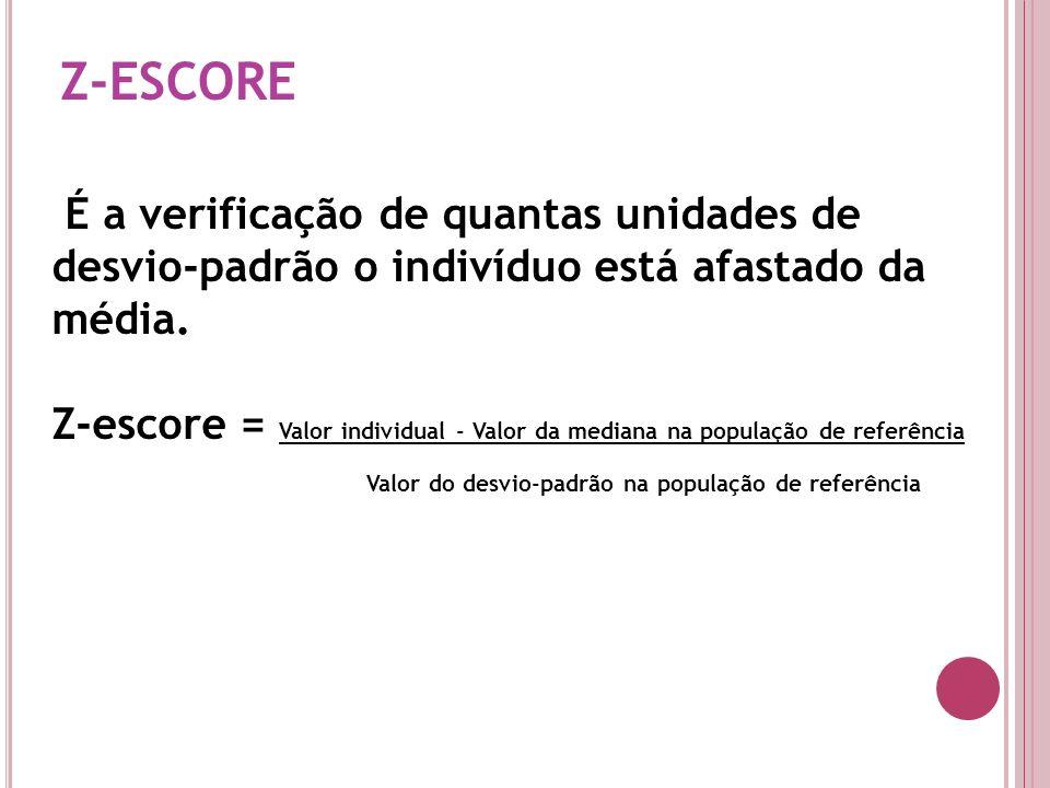 Z-ESCORE É a verificação de quantas unidades de desvio-padrão o indivíduo está afastado da média. Z-escore = Valor individual - Valor da mediana na po