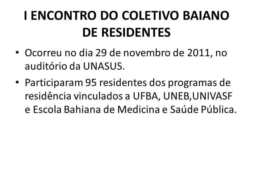 I ENCONTRO DO COLETIVO BAIANO DE RESIDENTES Ocorreu no dia 29 de novembro de 2011, no auditório da UNASUS. Participaram 95 residentes dos programas de