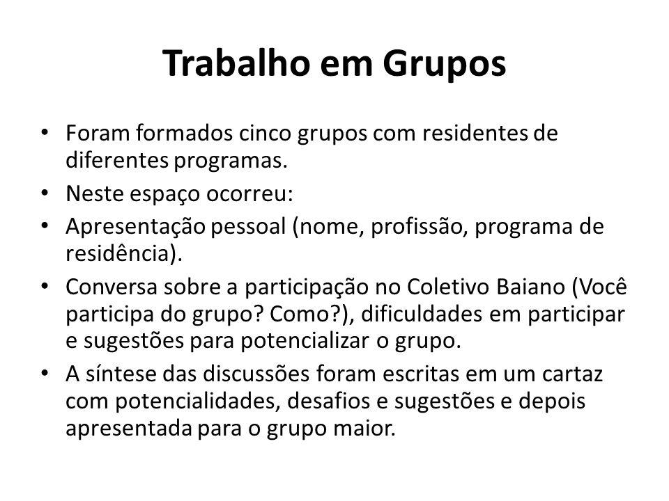 Trabalho em Grupos Foram formados cinco grupos com residentes de diferentes programas. Neste espaço ocorreu: Apresentação pessoal (nome, profissão, pr