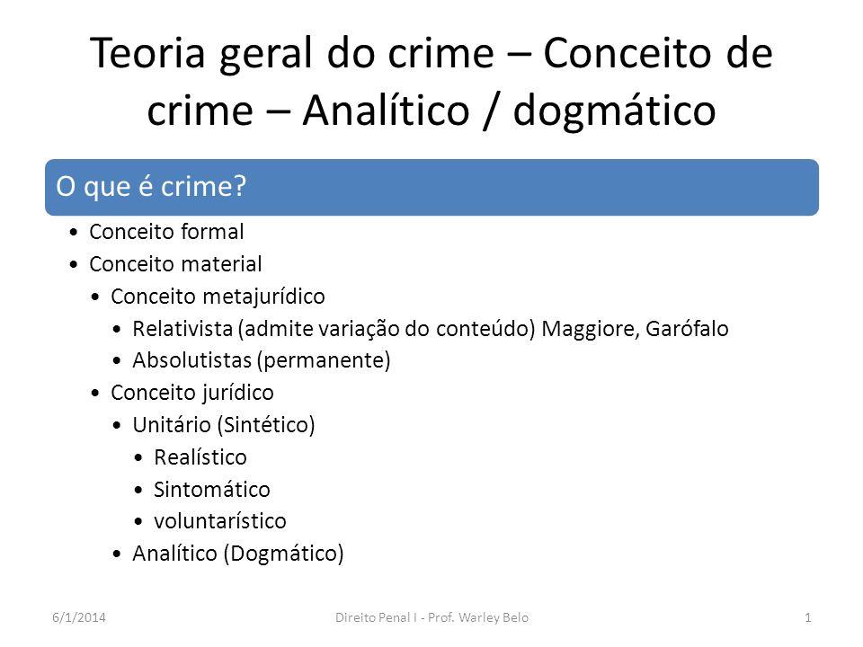 Teoria geral do crime – Conceito de crime – Analítico / dogmático O que é crime? Conceito formal Conceito material Conceito metajurídico Relativista (