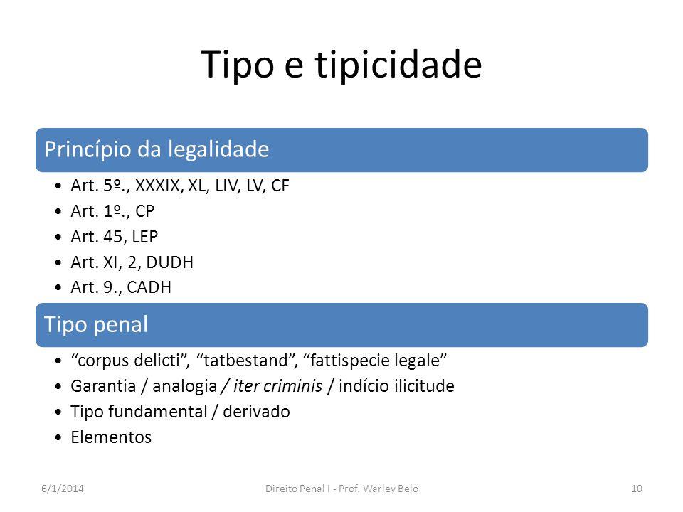 Tipo e tipicidade Princípio da legalidade Art. 5º., XXXIX, XL, LIV, LV, CF Art. 1º., CP Art. 45, LEP Art. XI, 2, DUDH Art. 9., CADH Tipo penal corpus