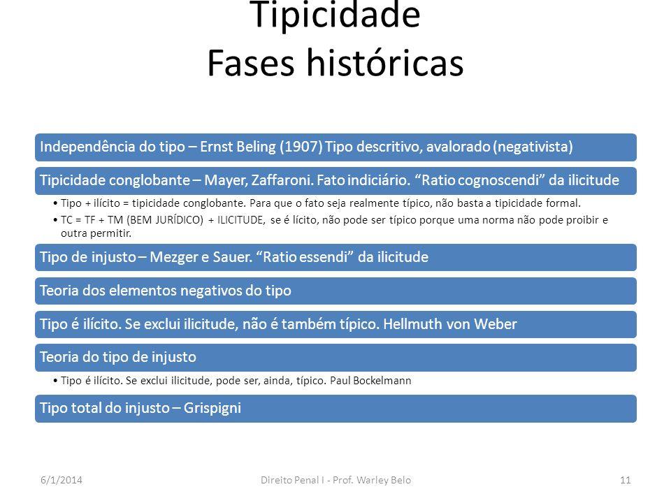 Tipicidade Fases históricas Independência do tipo – Ernst Beling (1907) Tipo descritivo, avalorado (negativista)Tipicidade conglobante – Mayer, Zaffar