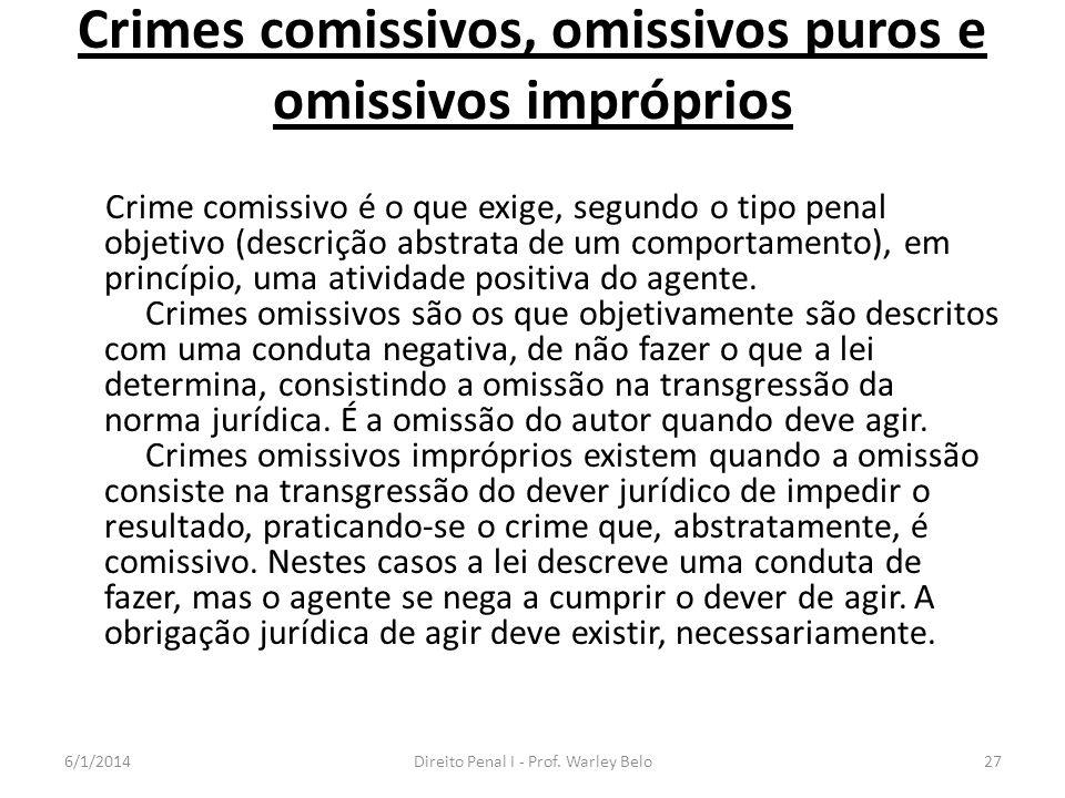 Crimes comissivos, omissivos puros e omissivos impróprios Crime comissivo é o que exige, segundo o tipo penal objetivo (descrição abstrata de um compo